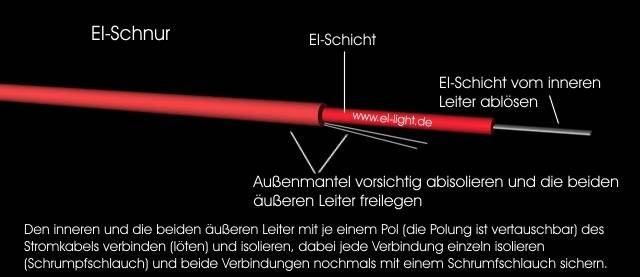 El-Light - El-Folie, Leuchtfolie, Leuchtschnur, Leuchtband, LED